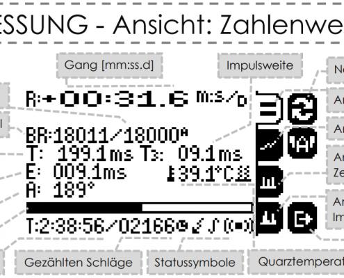 Chronoskop CHR-9 Zeitwaage - Menu Nummerical Data Output