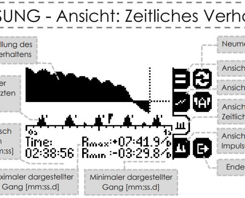 Chronoskop CHR-9 Zeitwaage - Menu Time Behaviour