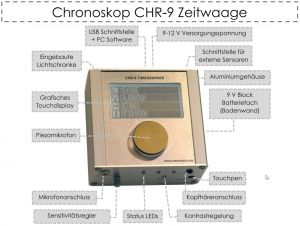 Chronoskop CHR-9 Overview, top